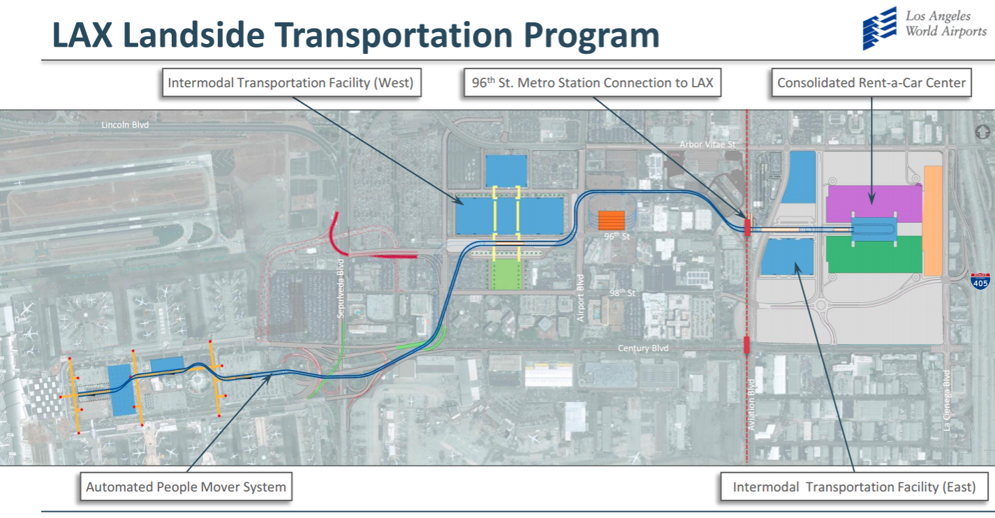 Lax automated people mover should bring big improvements for Lax long term parking lot