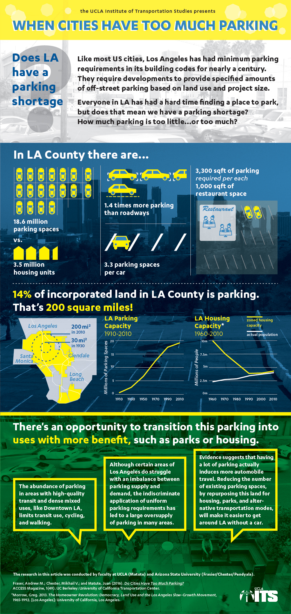 ucla_its_infographics_parking_5